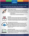 4 Growing Cybersecurity Threats in 2019